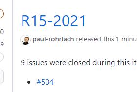 R15-2021